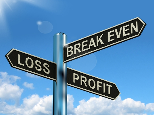 break-even-profit-loss