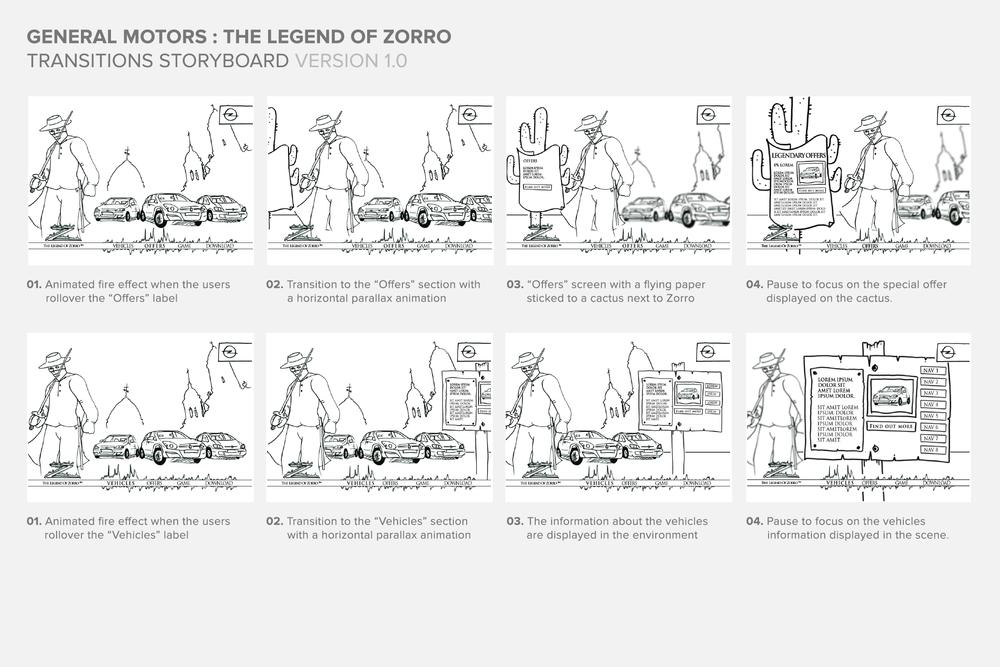 GeneralMotors-TheLegendOfZorro-Storyboard1.png