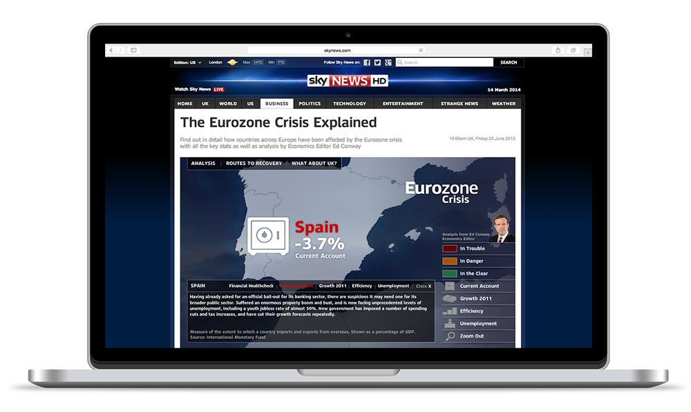 SkyNews-Website