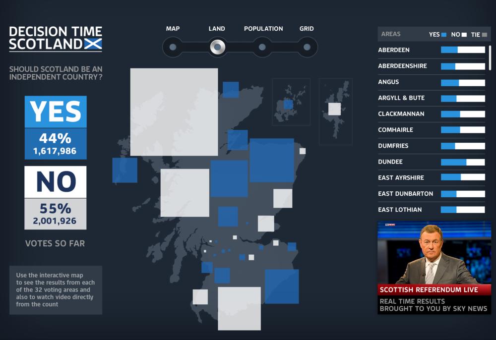 SkyNews-DecisionTimeScotland-3.png