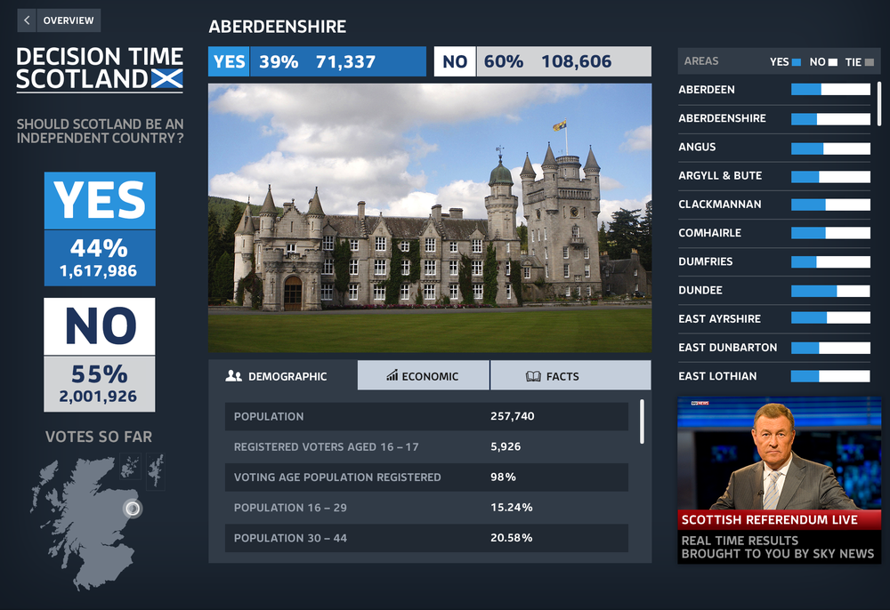 SkyNews-DecisionTimeScotland-6.png