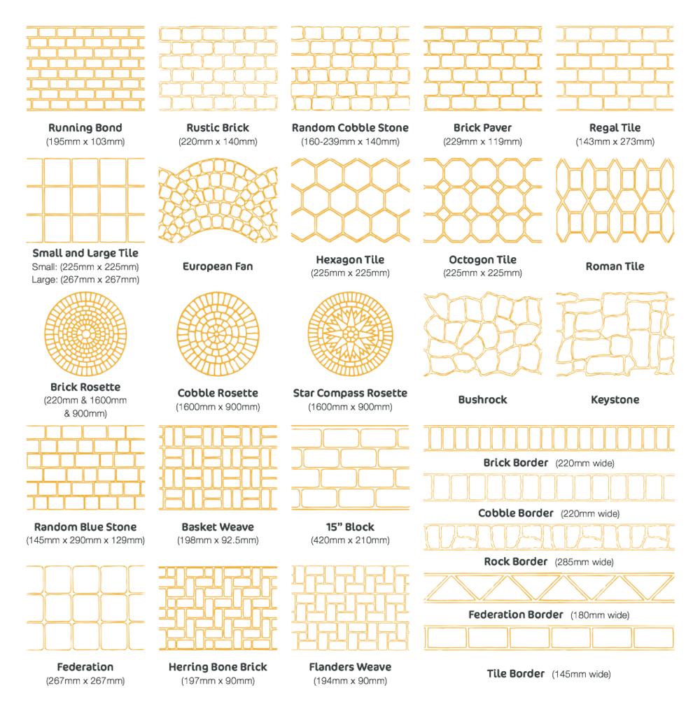 concrete types indesign concreting landscaping. Black Bedroom Furniture Sets. Home Design Ideas