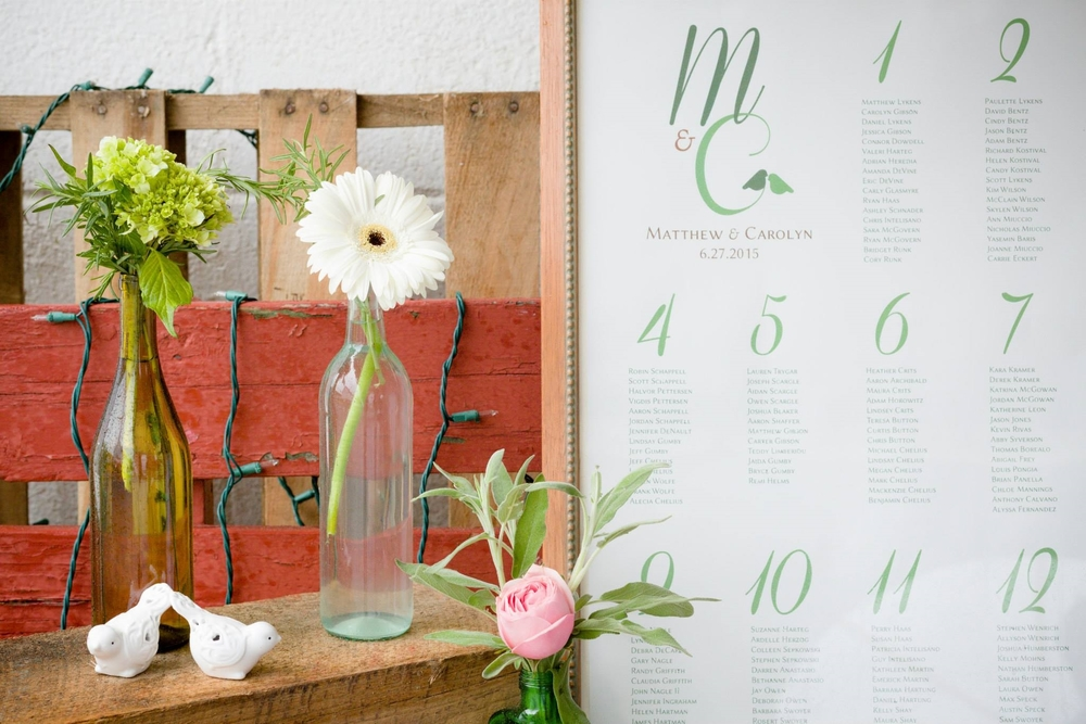 matt & carolyn | reception seating chart   courtesy of: heidi e reuter photography