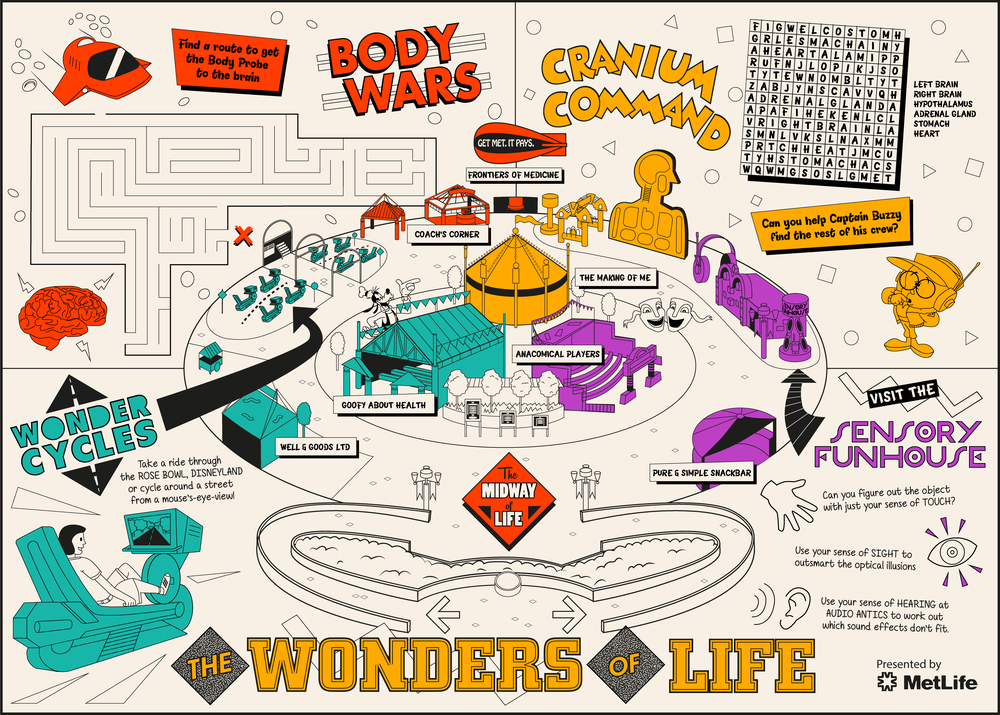 WondersOfLifePlacemat