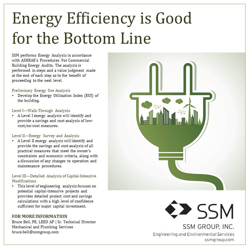 Energy_Efficiency_Good_For_Bottom_Line.jpg