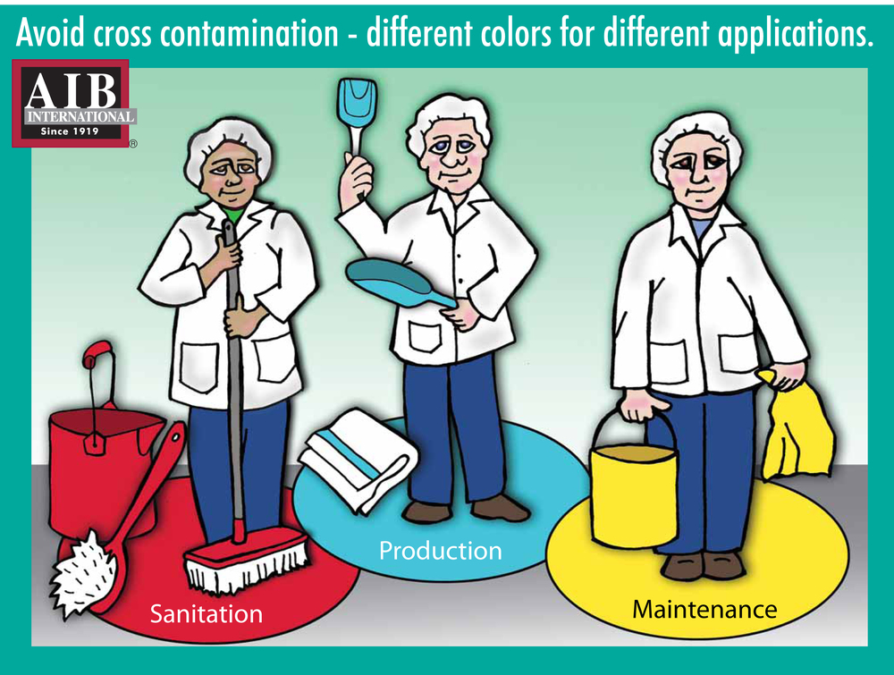 Avoid Cross Contamination with Color Codes