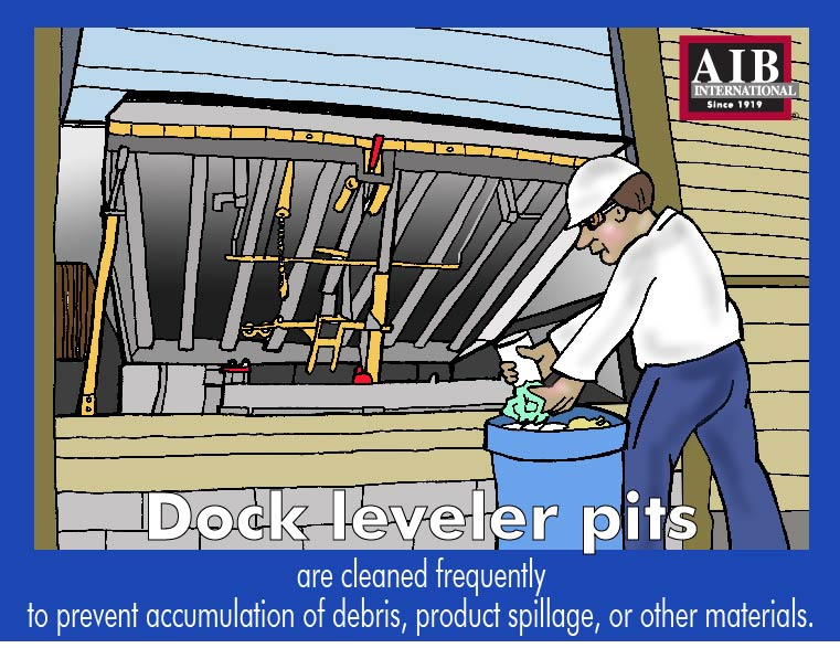 Dock Lever Pits