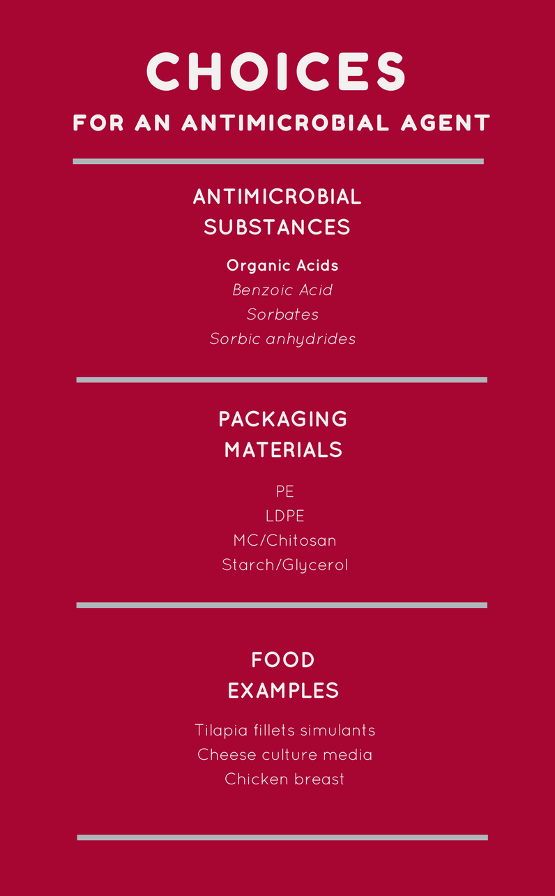 AIB - Antimicrobial Packaging infographic.png