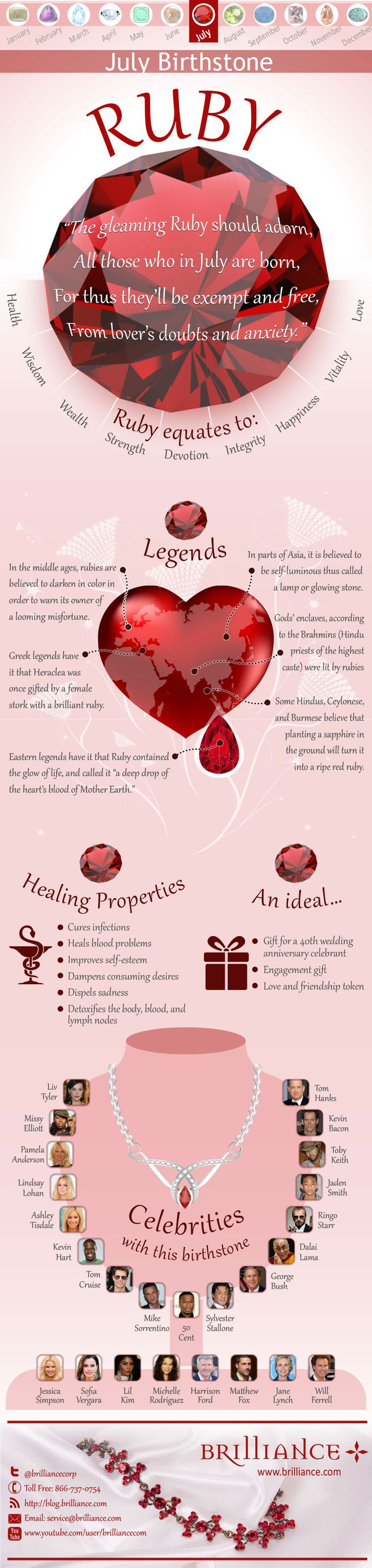 ruby infograph