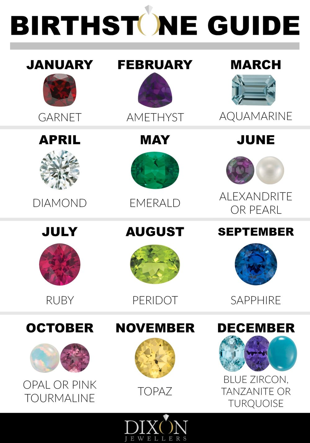 Birthstone Guide.jpg