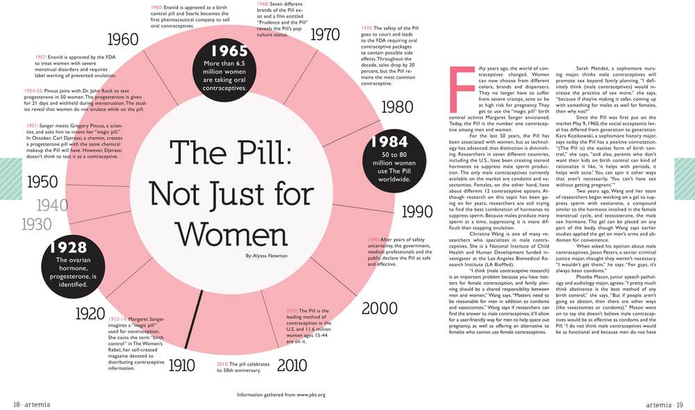 Artemis-Magazine-Pill-1.jpg