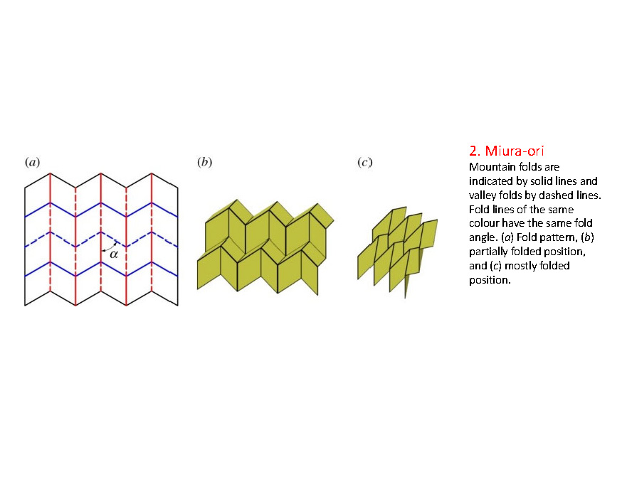 folded surfaces_Page_66.jpg