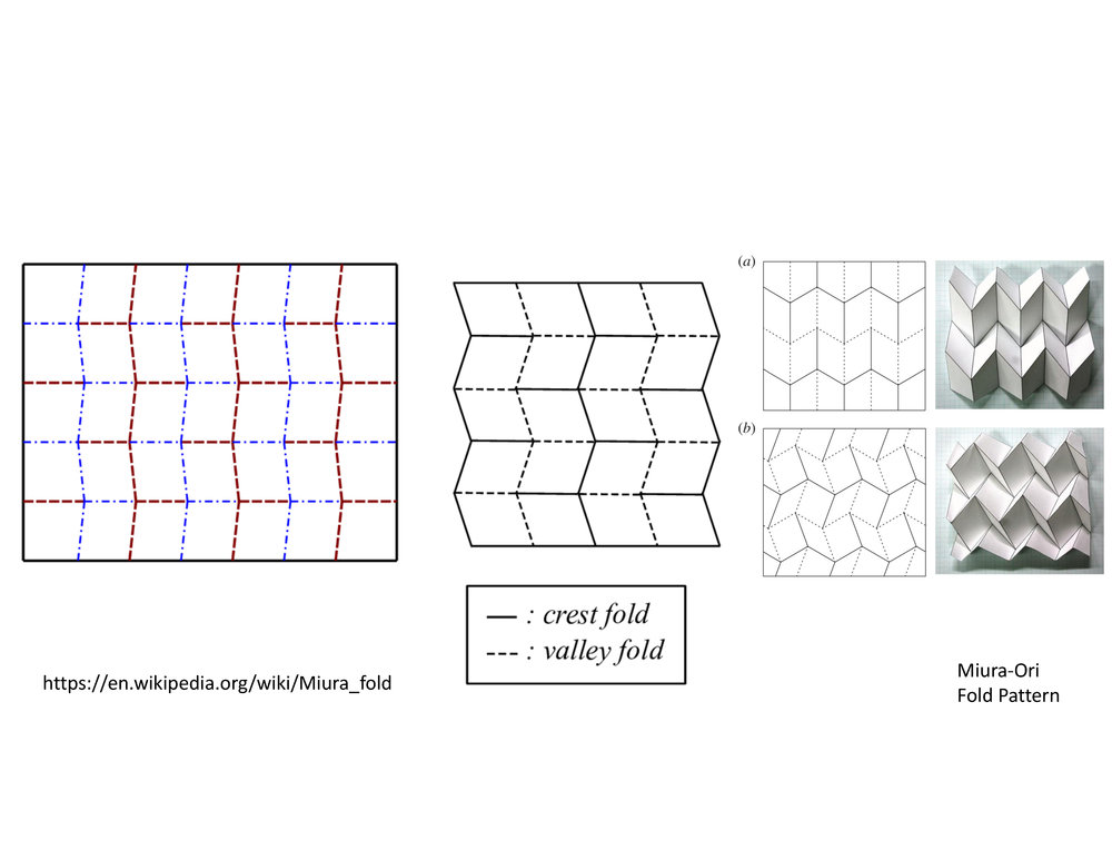 folded surfaces_Page_67.jpg