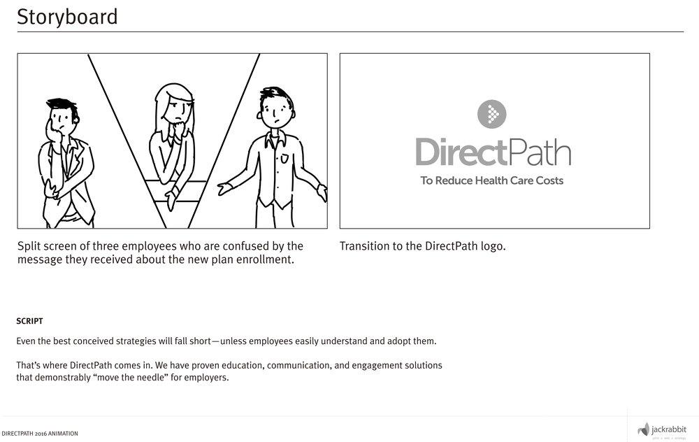 DirectPath_Storyboard Template-2.jpg