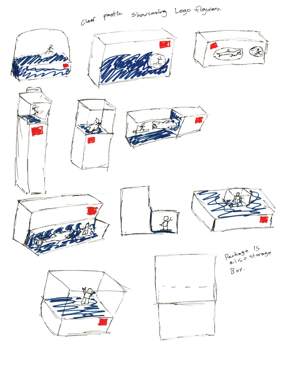 Lego Packaging Redesign Oliver Carter Vacuum Former Diagram Paper