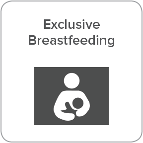Patient education for exclusive breastfeeding