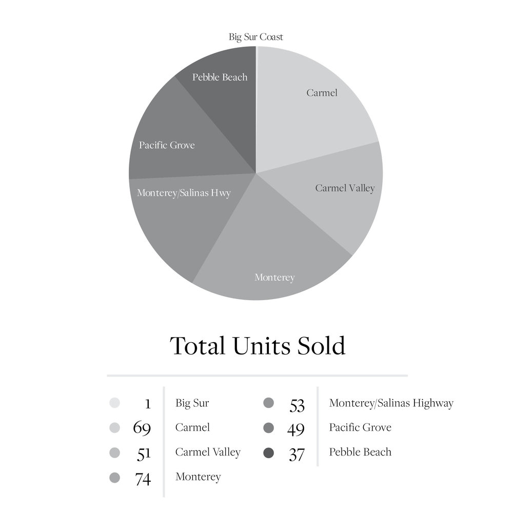 Instagram_Total Units Sold_Q32.jpg