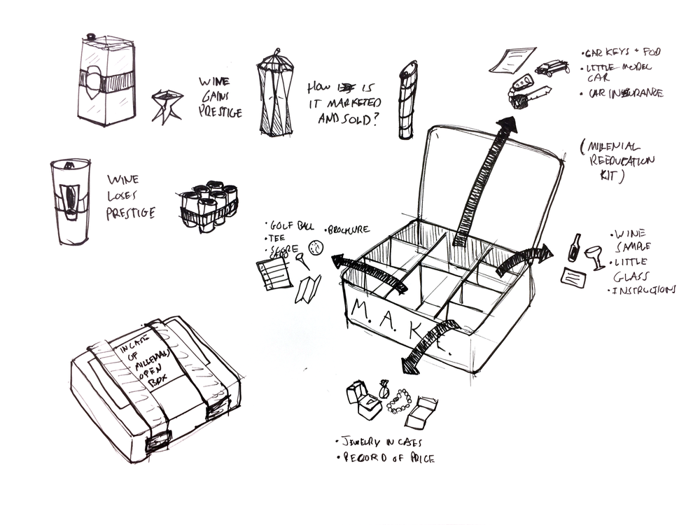 "Conceptualizing the idea of a ""millennial box"""