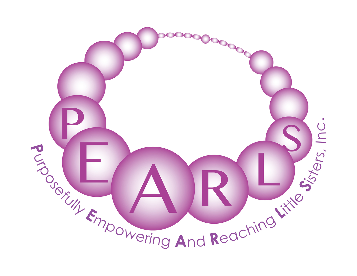 The Pearls Inc