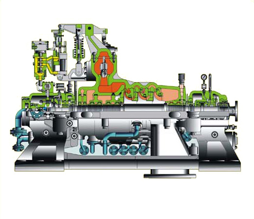 JB Radial flow condensing steam turbine