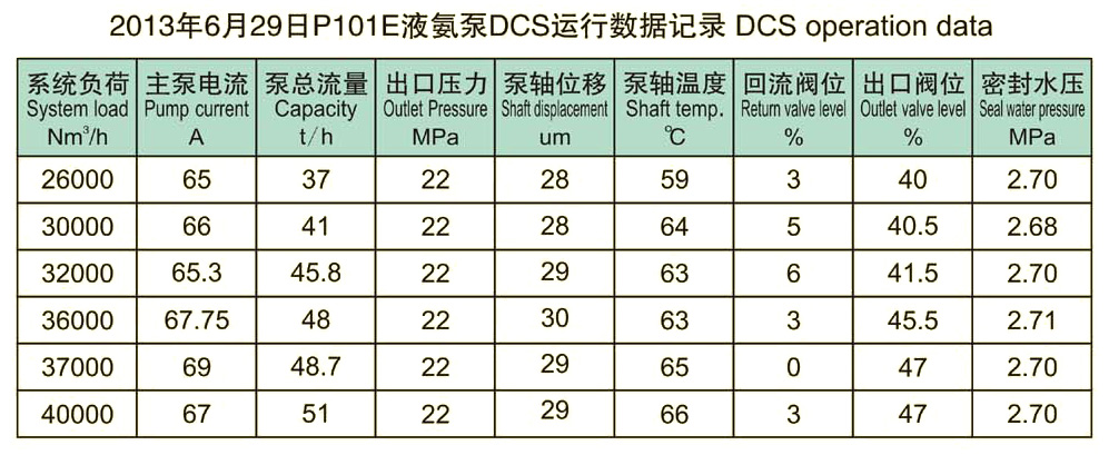 Hangzhodalu45_Table.jpg