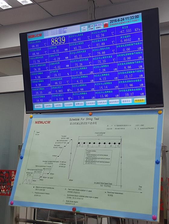 Test HMI: Showing Machine Parameters at Trip Speed