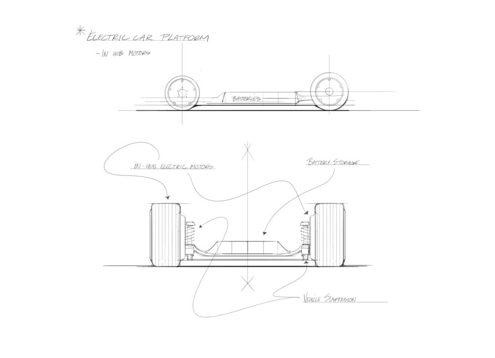 electric car platform.png