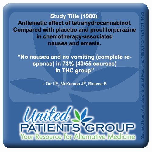 Medical Cannabis [marijuana), specifically tetrahydrocannabinol (THC), as a treatment for managing the side effects associated with chemotherapy.