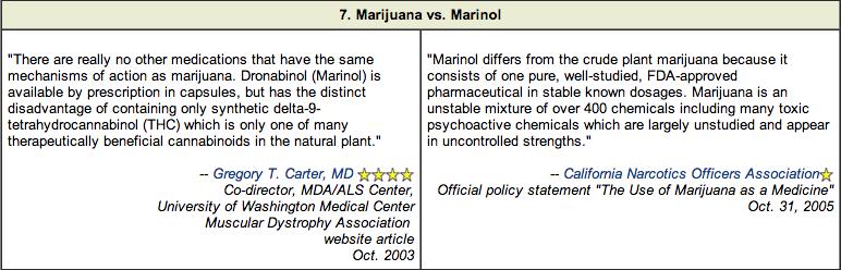 marijuanavsmarinol
