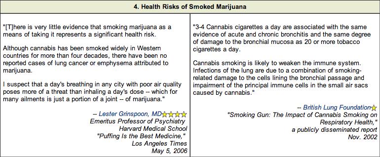 healthrisksofsmokedmarijuana