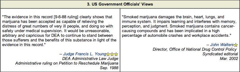 usgovernmentofficialsviewonmarijuana
