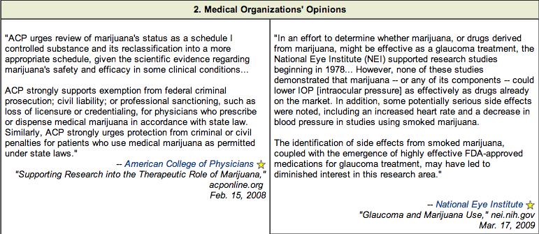 medicalorganizationsopinionsonmarijuana