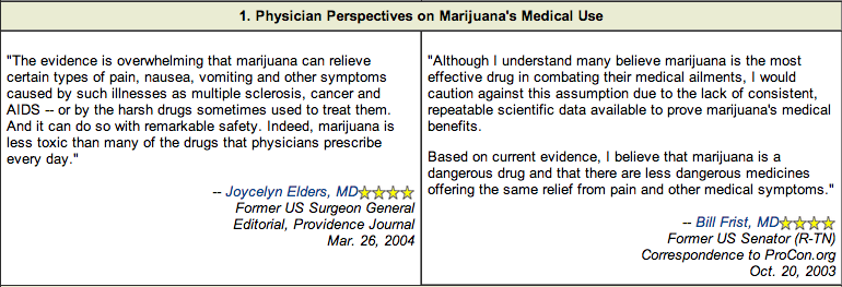 physiciansperspectiveonmarijuana