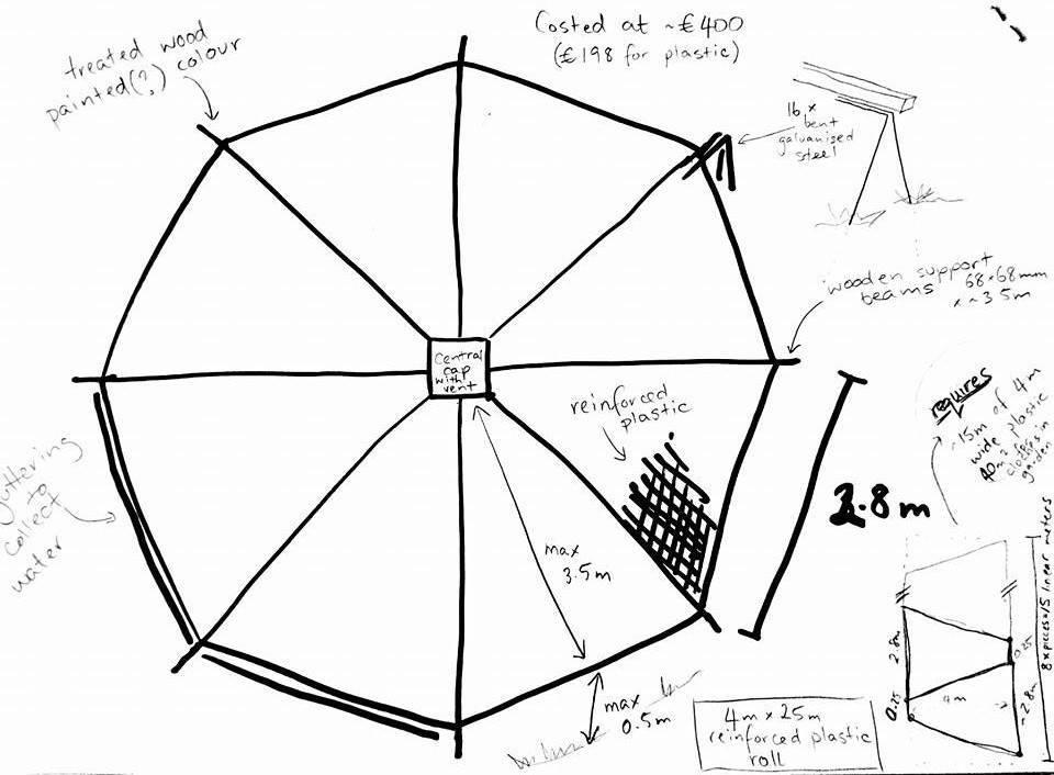 greenhouse idea I.jpg