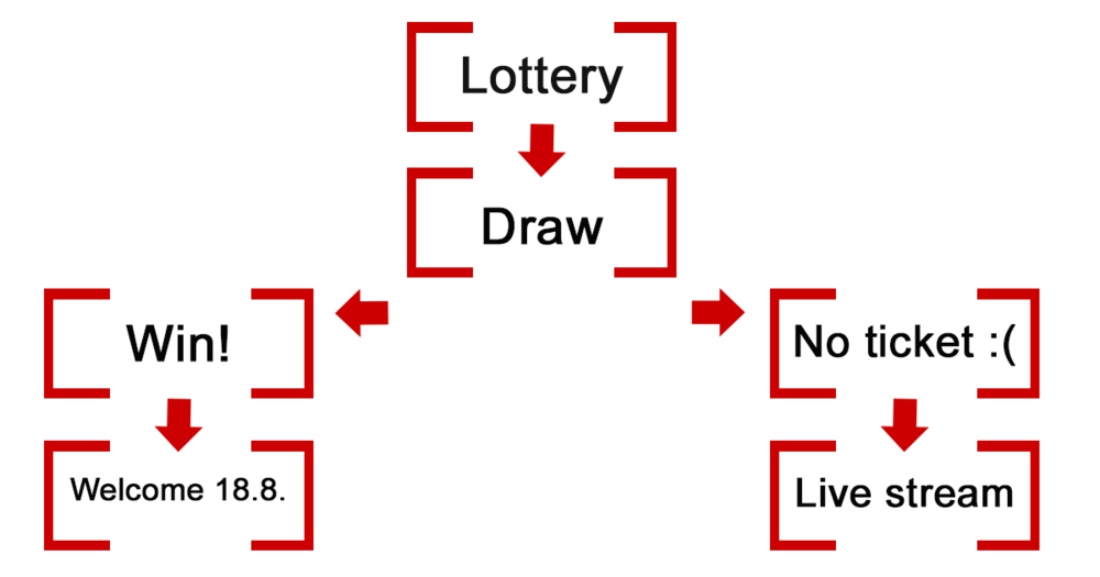 Ticket diagram.png