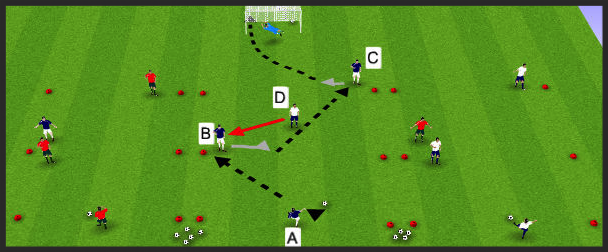 In the game above, three channels take it in turns to go to goal. The second it breaks down, the next group goes.