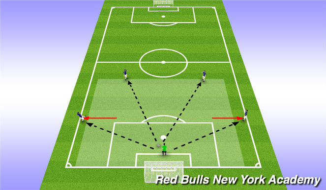 If the defenders split wide, they open themselves up as options to receive the ball. Alternatively, this may create a big space for a forward pass to the strikers higher up the field.