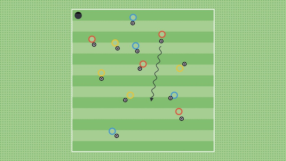 In the second example, players still work on close control in a tight area, but also look to identify spaces to penetrate and score points. This keeps the game more interesting and can be tweaked to maintain engagement of players.