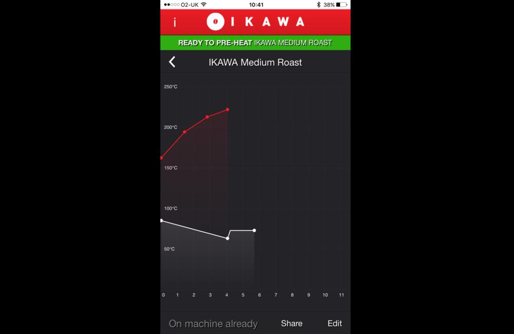 "Lincon and York roast profile, ""IKAWA Medium Roast"": 4 minutes 2 seconds, 222 degree C"
