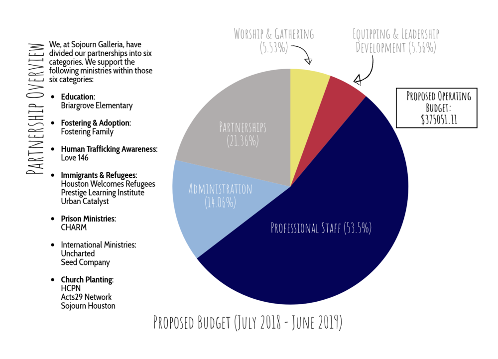pictograph budget.png