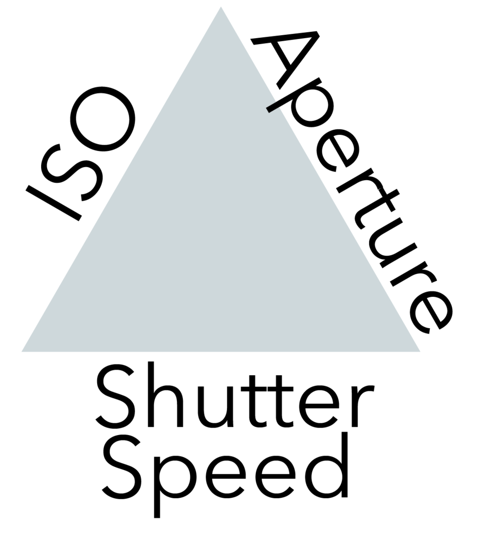 Exposure Triangle@300x.png