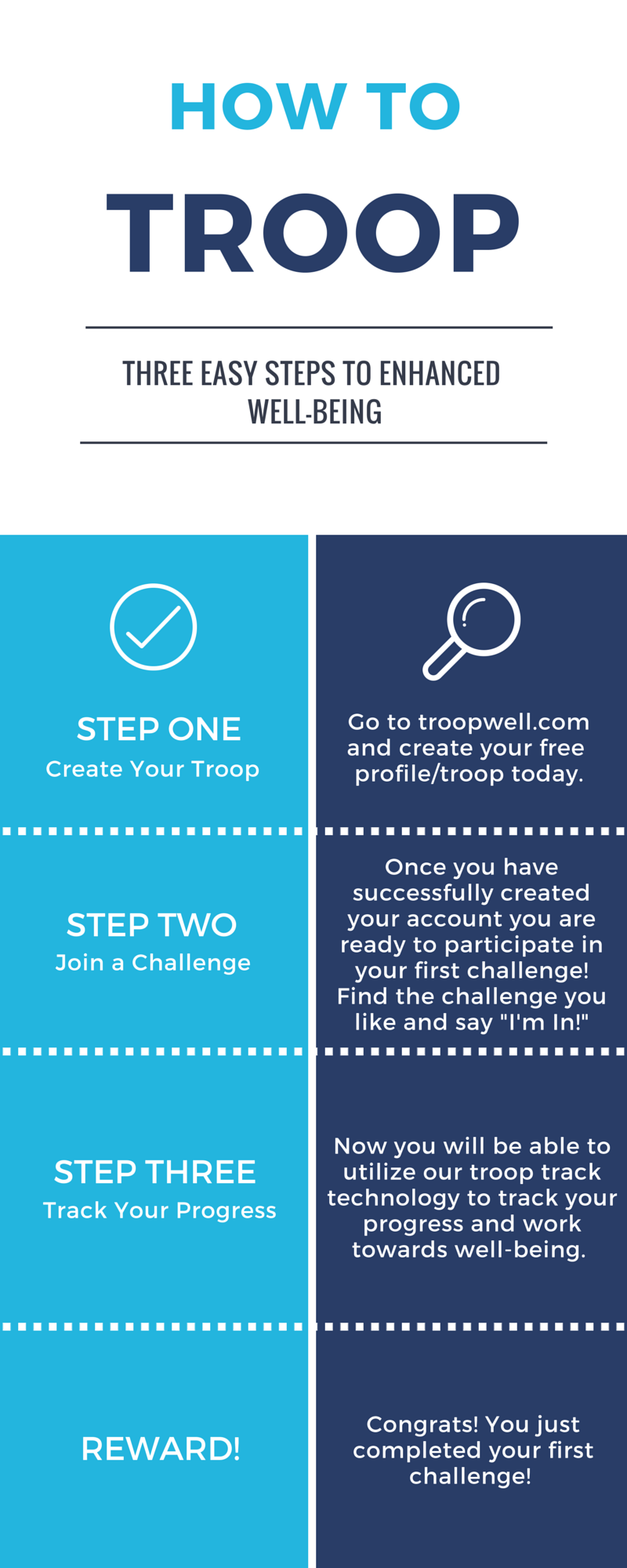 How to Troop - InfoG (4).png