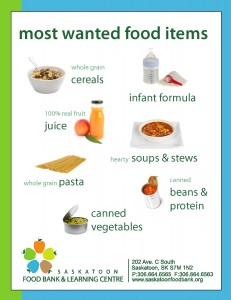 Most Wanted Food Items