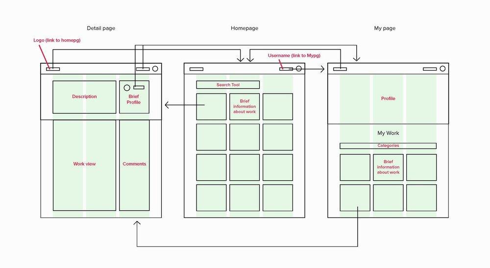 design critique - process_Page_03.jpg