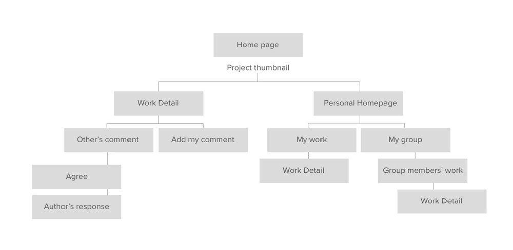 design critique - process_Page_02.jpg