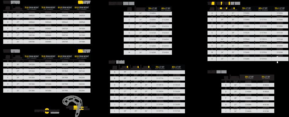 vertix mod chart-2.png