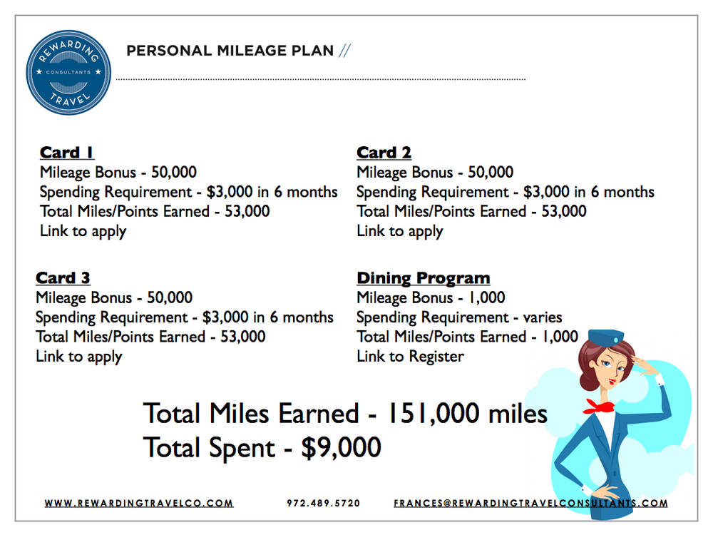 Example Mileage Plan Website.003-001.jpg