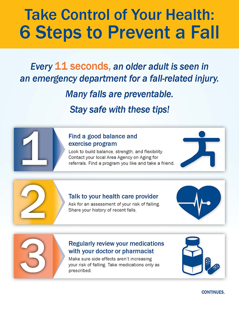 6-Steps-to-Prevent-a-Fall_Page_1.jpg