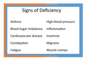 Signs of Deficiency