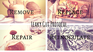 4-R Protocol for Leaky Gut Paleo Nutrition